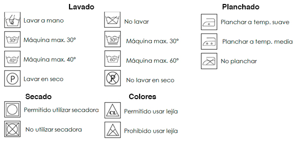 PPE Washing of protective fabrics Symbols